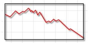 Cap Rate Chart